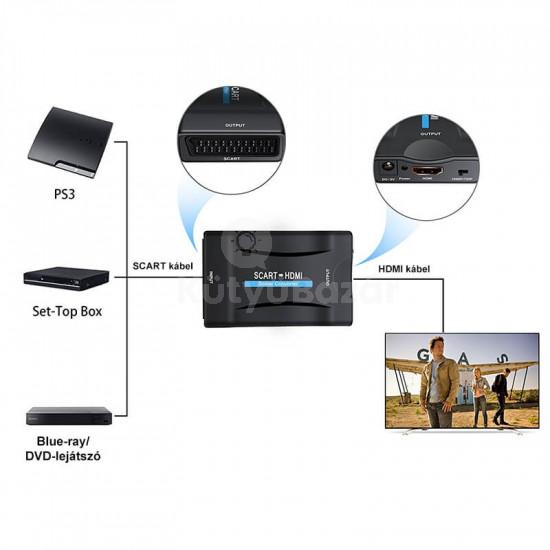 SCART HDMI átalakító adapter