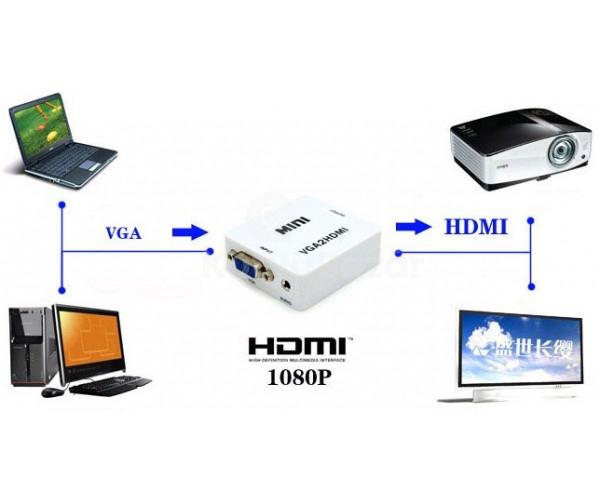 VGA - HDMI átalakító