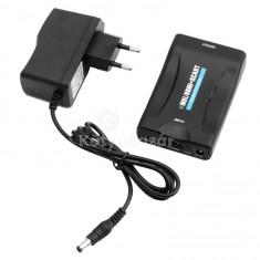 HDMI-SCART átalakító